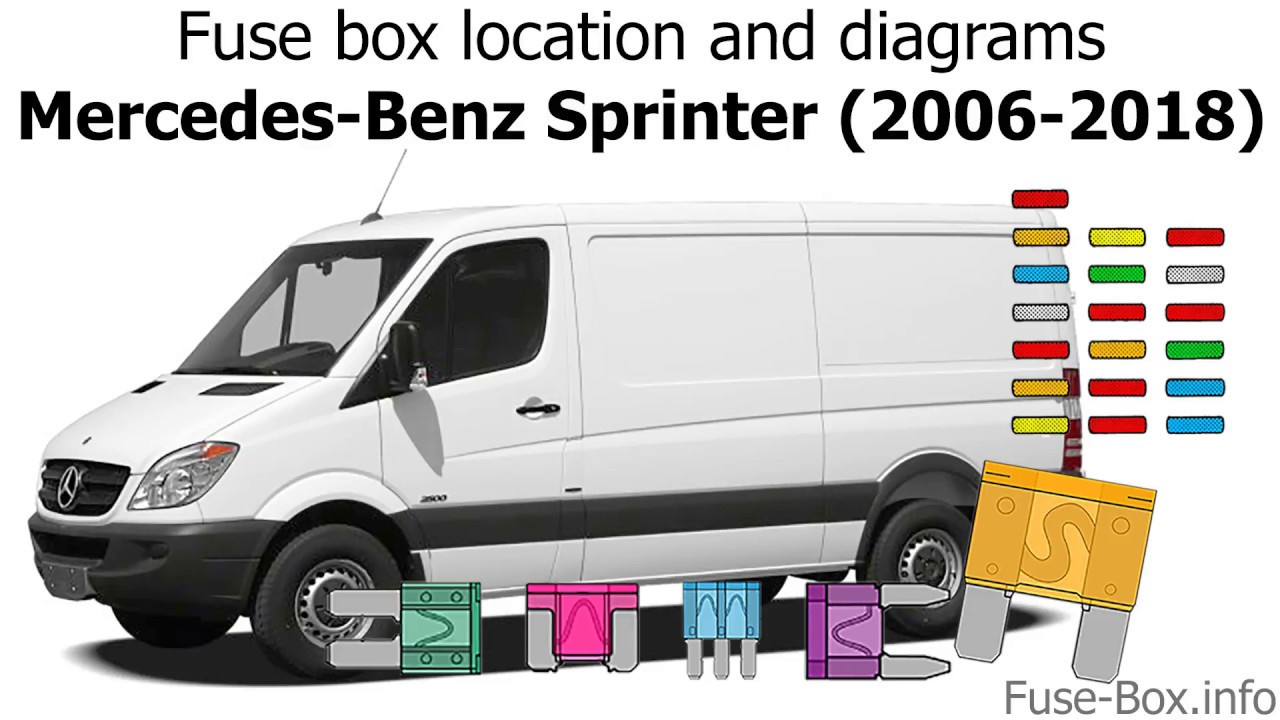 Fuse box location and diagrams: MercedesBenz Sprinter