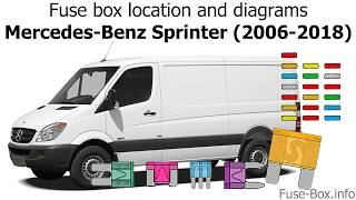 Fuse box location and diagrams: Mercedes-Benz Sprinter (2006-2018) - YouTube
