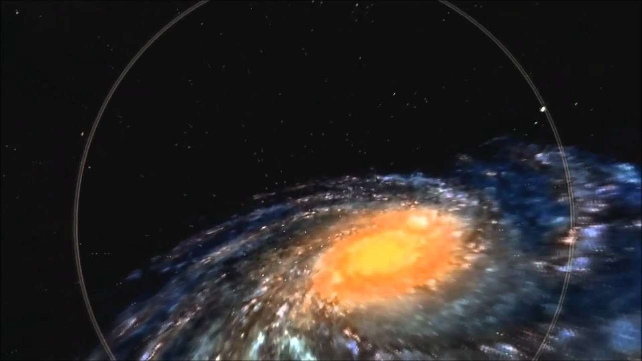 The Observable Universe (accurately scaled zoom out from Earth ...
