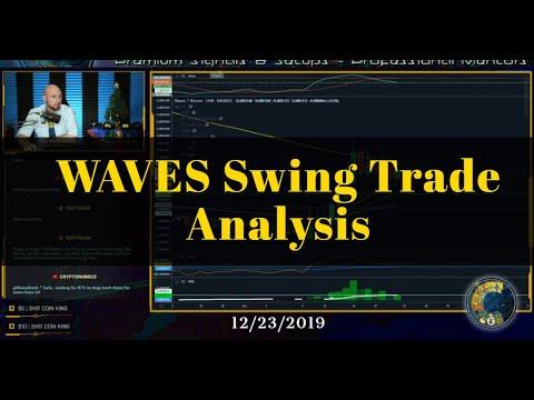 Crypto trading technical analysis