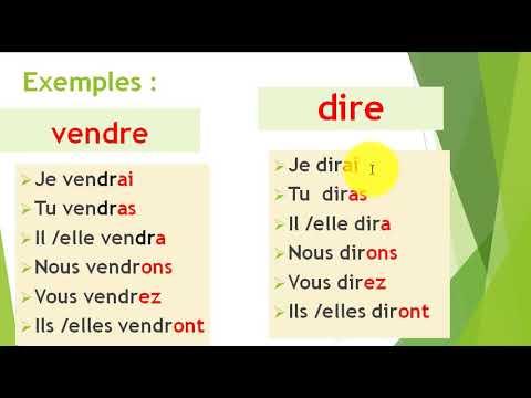 Conjugaison 13 Verbe De 3e Groupe Au Futur Simple 2 Youtube
