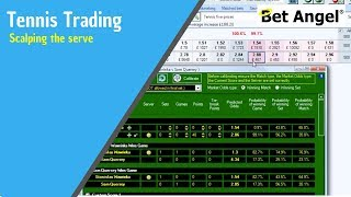 Betfair Tennis trading - Scalping the serve on a Tennis match