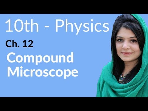 10th Class Physics Ch 12,Compound Microscope-Matric Physics book 2 Chapter 12