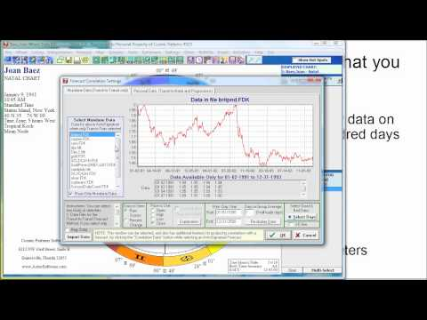 Sirius Astrology Software: Financial Forecasting and Synodic Cycles