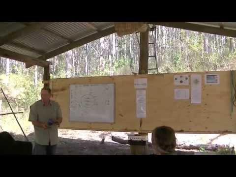 Survival Navigation - Solar Noon Time Error Explanation