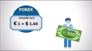 What is Forex? / Форекс гэж юу вэ?