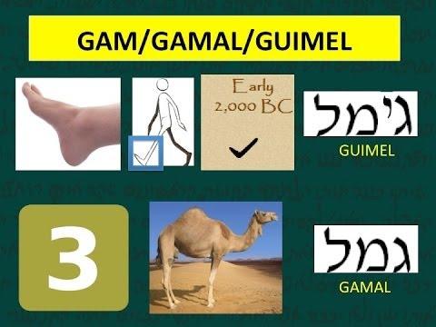 GUIMEL - Significado Profundo de la Tercera letra del Hebreo