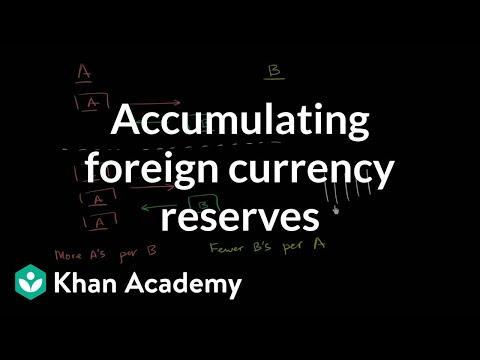 Accumulating foreign currency reserves | Foreign exchange and trade | Macroeconomics | Khan Academy