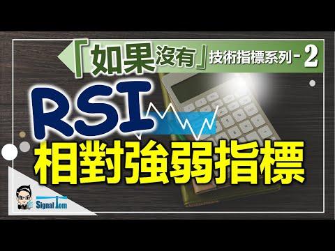 RSI相對強弱指數|『超買超賣』的力量捕捉轉勢時機|《如果沒有技術指標》系列-2