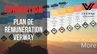 Formation Plan de rémunération Verway Partie 1