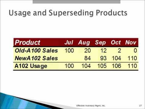 Forecasting Consumer Products with Jon Schreibfeder