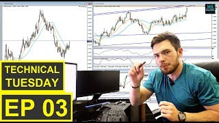 EP 03 Technical Tuesday Chart Analysis | Next big Forex trade??