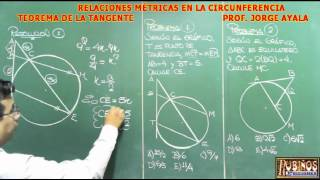 EL TEOREMA DE LA TANGENTE  EJERCICIOS RESUELTOS DE RELACIONES METRICAS EN LA CIRCUNFERENCIA