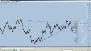 Traders Homework 6e Euro Us Dollar FX FXCM 24.04.2015