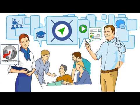 Электронное тестирование на выявление предпринимательских способностей