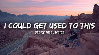 Becky Hill, WEISS - I Could Get Used To This (Lyrics)