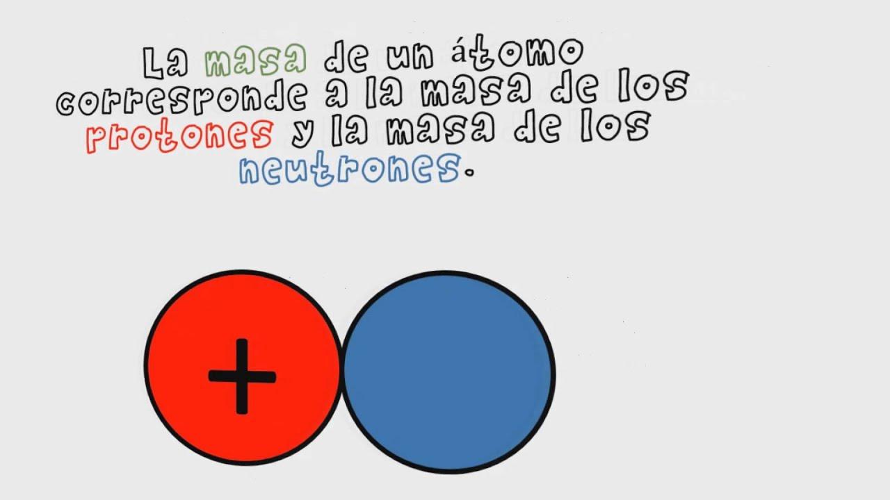 Protones Neutrones Y Electrones Youtube