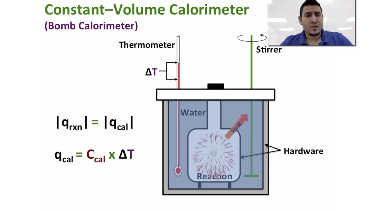 thermochemistry an ice calorimeter determination of Thermochemistry: an ice calorimeter determination of reaction enthalpy curtis m franklin thursday, february 14, 2013 abstract an ice calorimetric measurement was.