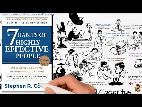 THE 7 HABITS OF HIGHLY EFFECTIVE PEOPLE BY STEPHEN COVEY | ANIMATED BOOK SUMMARY