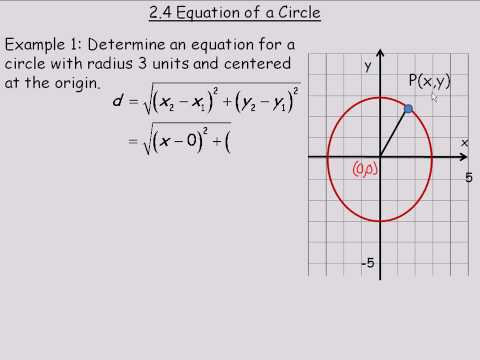 Equation For A Circle Youtube