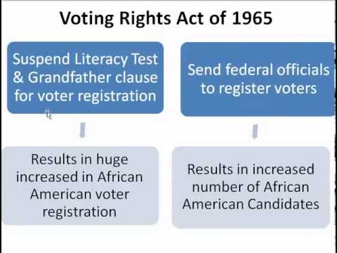 Gps Ssush 22e Civil Rights Act Of 1964 Voting Rights Act Of 1965