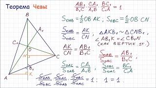 Теорема Чевы