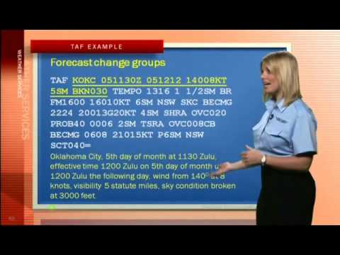 Instrument Rating Airplane - Weather Services - ASA (Aviation Supplies & Academics)