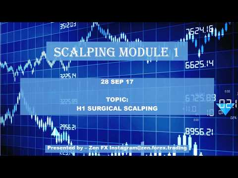 Module 1 - Surgical Scalping