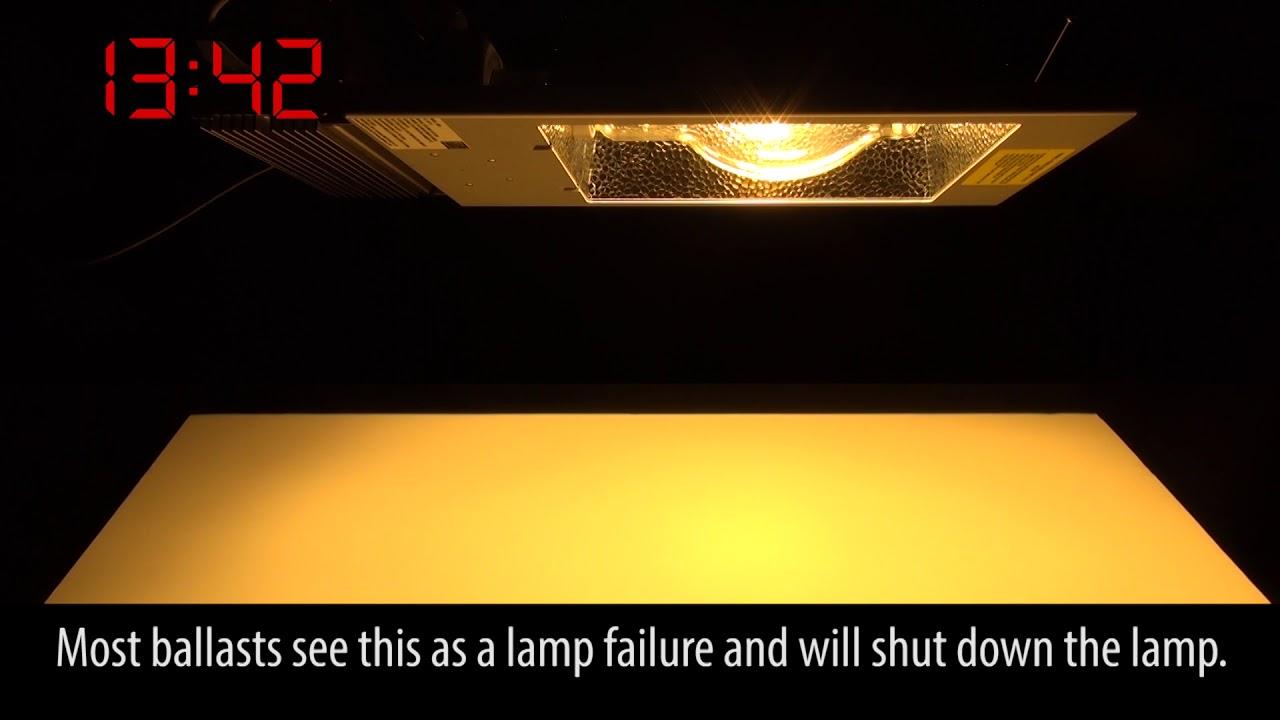 600W Single Ended Grow Light System for better light focus