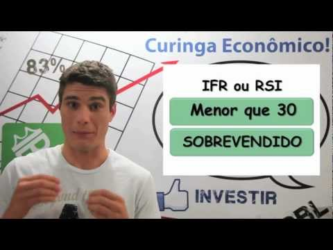 Índice de força Relativa (IFR)