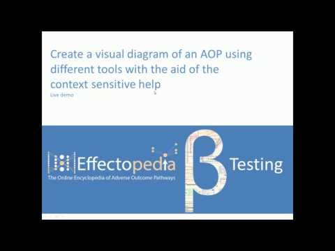 Live Demo 04 Creating an AOP in Effectopedia