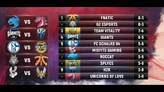 EU LCS Highlights ALL GAMES Week 6 Day 2 / W6D2 Spring 2018