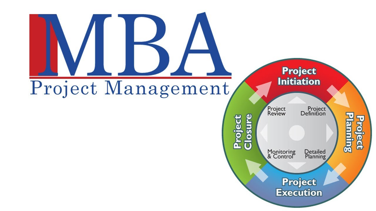 Mba project management online project management degree aims mba project management online project management degree aims uk youtube 1betcityfo Choice Image