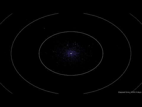 The Kepler Planet Candidates