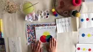 Lesson Plan Grade 9, 10 - Week 3 - 28/07/2018