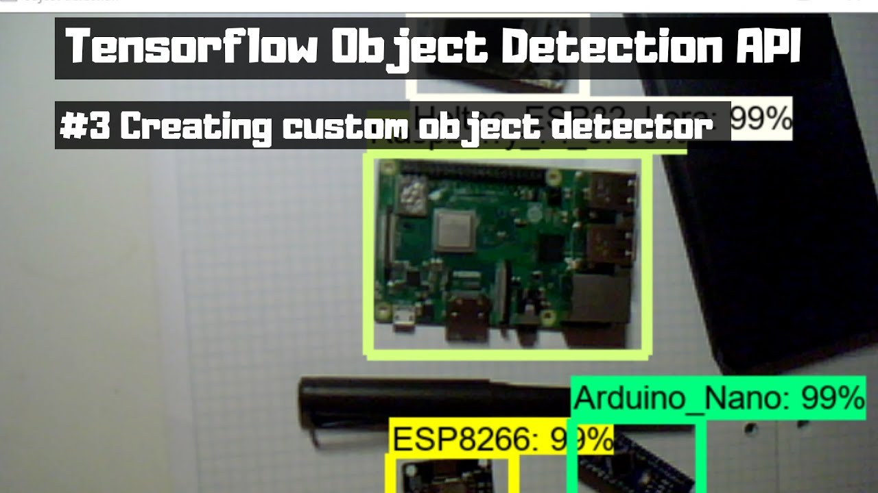 Creating your own object detector - Towards Data Science