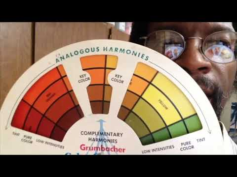 Using Analogous Colors on a Color Wheel