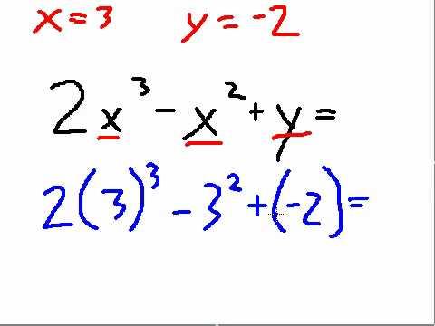 Evaluating Algebraic Expression