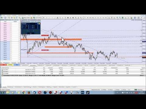 Live-Trading DAX: Fehlausbruch clever nutzen & neuer Seasonal Trade im EURJPY