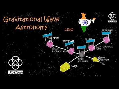 Gravitational Wave Astronomy Indian Perspective Marathi Youtube