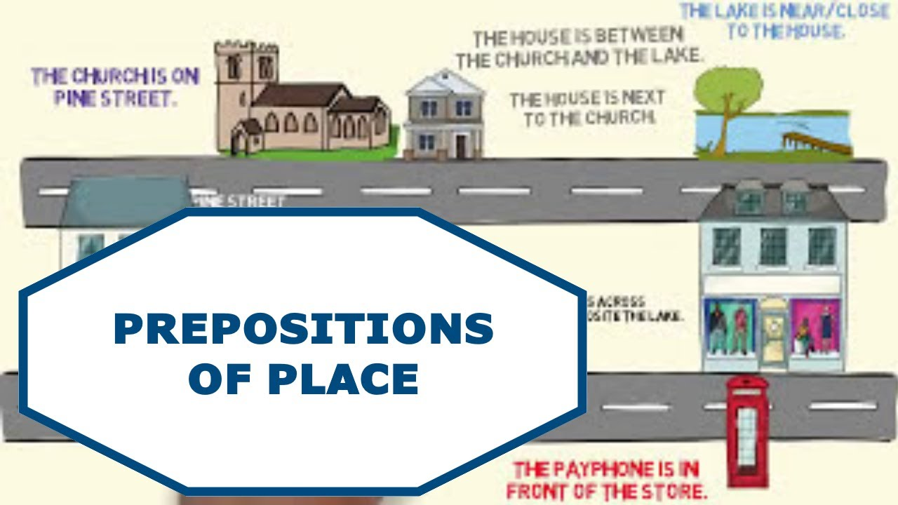 medium resolution of Prepositions of place - directions   in front of - across from - between -  on - behind - YouTube