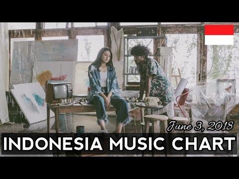 Top 15 Chart Indonesia - June 3, 2018