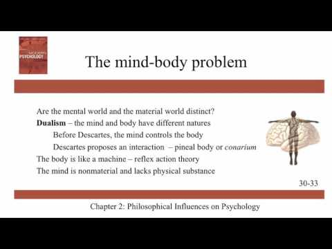 descartes influence on psychology Running head: philosophy and psychology 1 the influence of rene descartes in the practice of psychology emmanuel o bamisile university of the rockies emmanuel o bamisile department of psychology, university of the rockies this paper is submitted in partial fulfillment of the requirements for org7509 – history and systems of psychology.