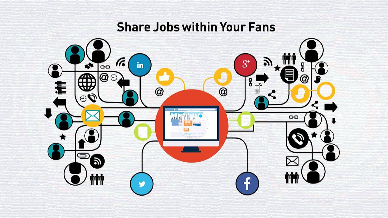 career builder resume search career builder resumes objective career builder resume search create career site powered - Career Builder Resume Search