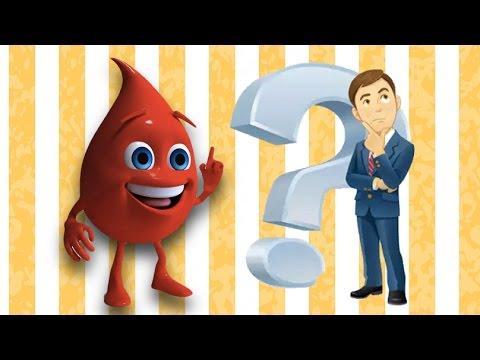 Kan Grubuna Göre Nasıl Birisin?