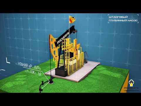 Как добывают нефть. Инфографика. Роснефть. How is oil produced?