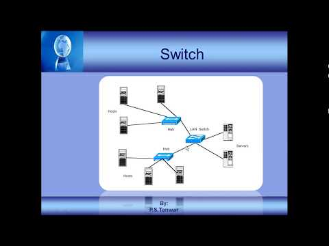 Network Devices (Repeater, hub, bridge, switch, router and gateway) in Hindi (हिन्दी में)