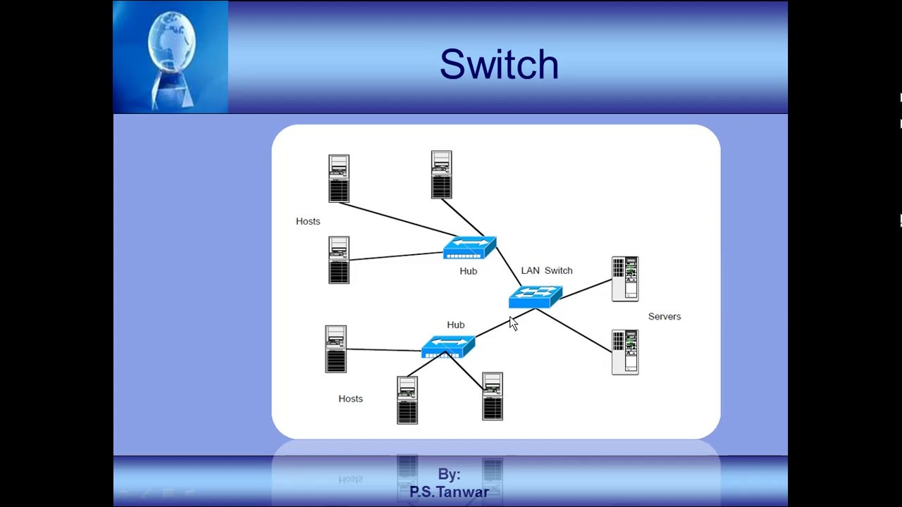 Network Routing Switching And Bridging Wiring Diagrams Vacuum Tube Schematics Se Det25 6dn76dn7 Amplifier Devices Repeater Hub Bridge Switch Router Gateway Rh Youtube Com Clip Art