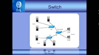 Network Devices (Repeater, hub, bridge, switch, router and gateway) in Hindi with English subtitles