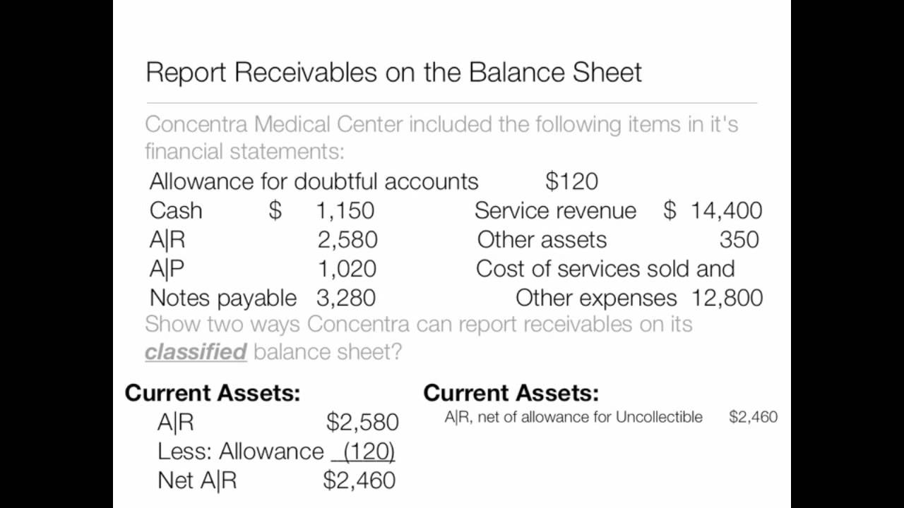 reporting receivables on classified balance sheet